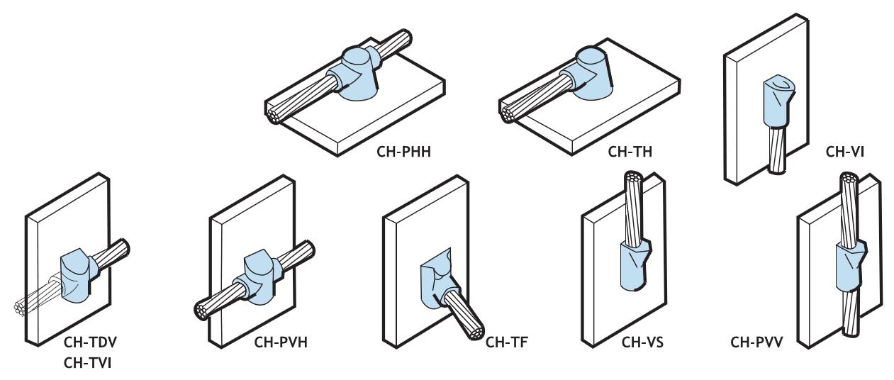 Ligações típicas - CABO/VIGA DE AÇO